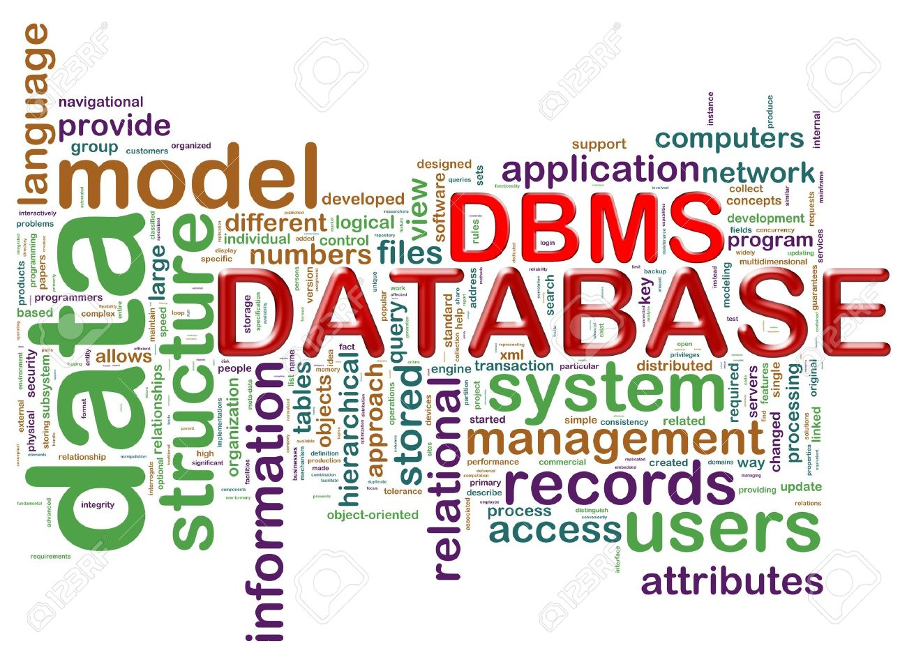 you have not experienced the best dbms assignment help so far sql homework help dbms homework help online assignment help